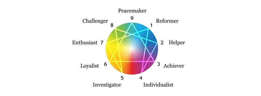 cropped-enneagram-enthusiasts-logo-header.jpg